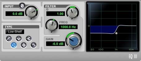 EQ -6 dB