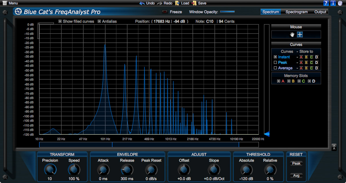 Increased drive spectrogram